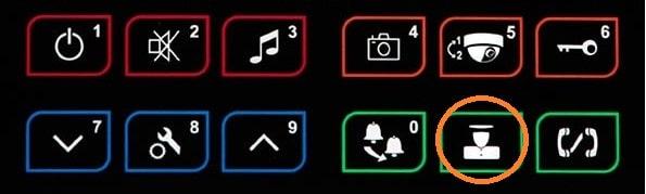 دکمه نگهبانی تکنما و تعویض کد