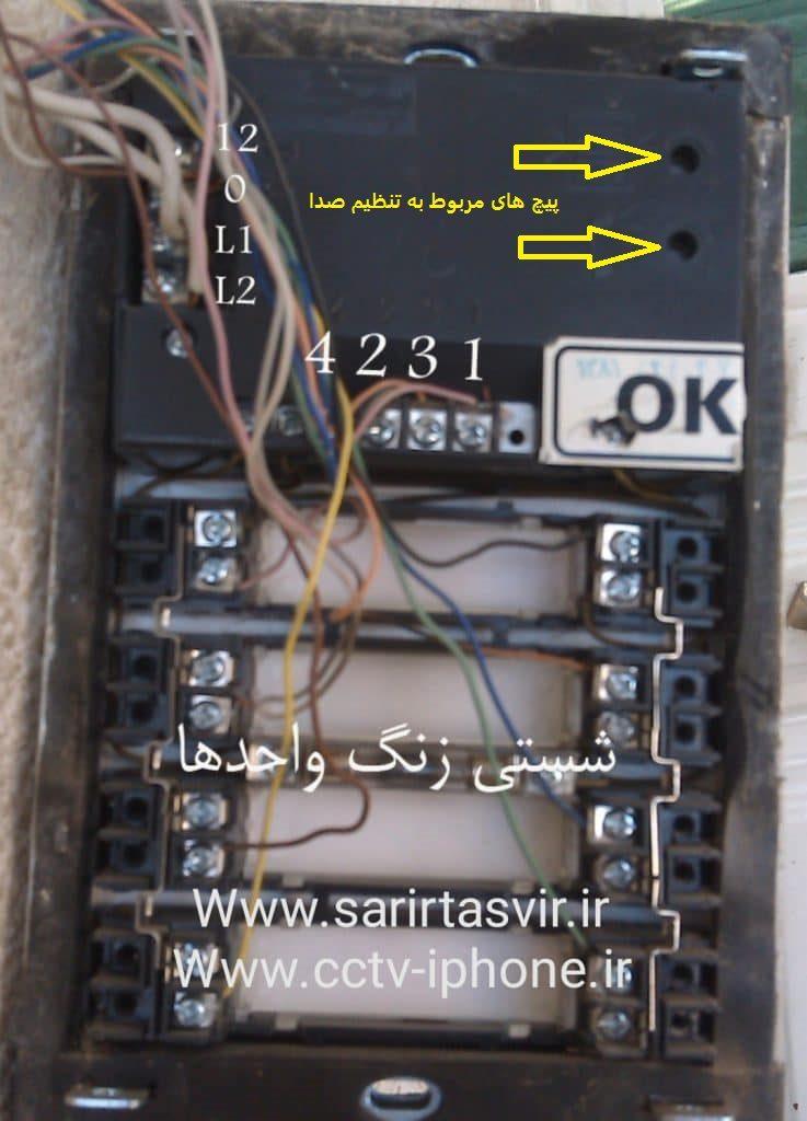 پنل آیفون تصویری الکتروپیک جهت نصب