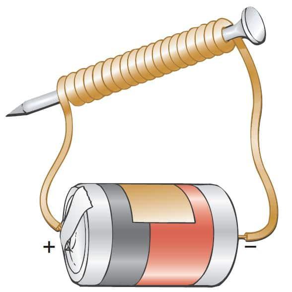 ساختن آهن ربای مغناطیسی مانند بوبین درب بازکن