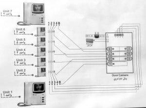 مدار نصب آیفون تصویری الکتروپیک